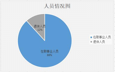 宝鸡市人民政府门户网站 2019年